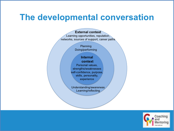 david-clutterbuck development conversation chart