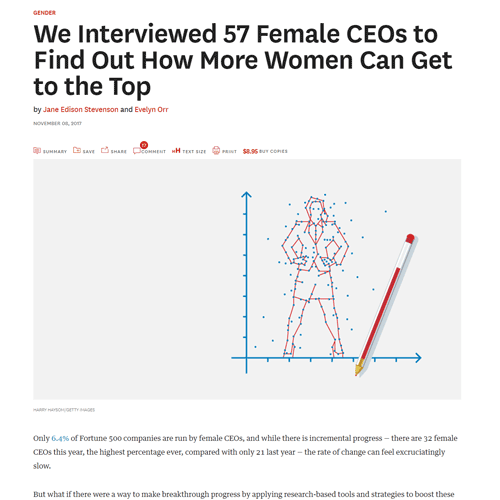 article from Harvard Business Review - 57 Female CEOs